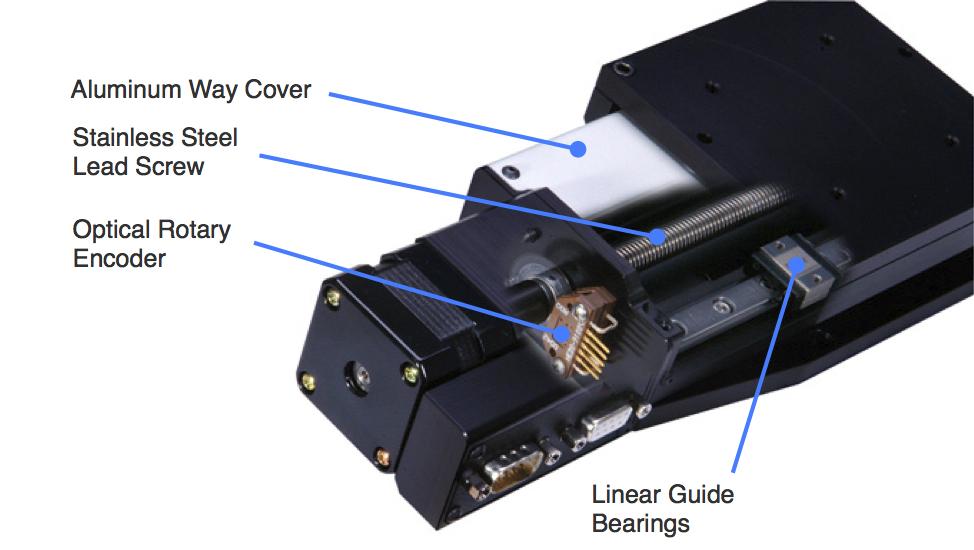 NLS4 Series Cutaway